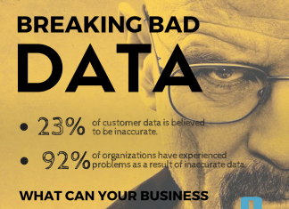Breaking Bad Data